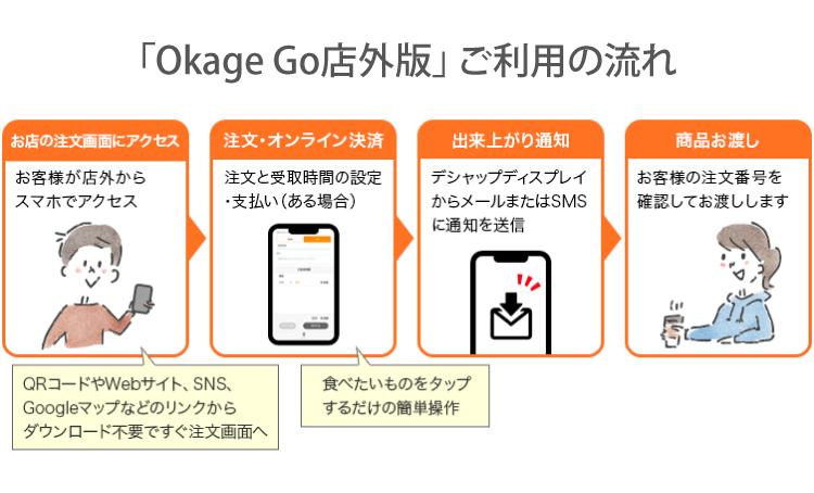 「Okage Go店外版」ご利用の流れ